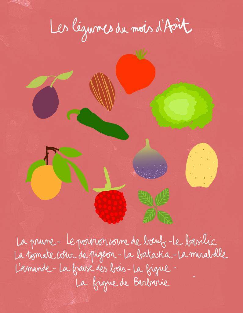 Fruits et l gumes de saison ao t d couvrez les fruits et l gumes de saison du mois d ao t - Fruits et legumes aout ...